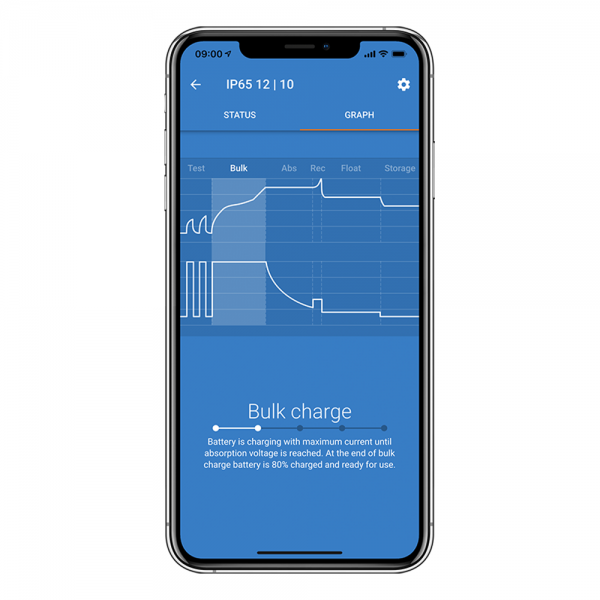 Victron Energy Blue Smart IP65 Charger - smartphone